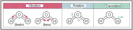 Intermolecular forces short review from Perdue University.