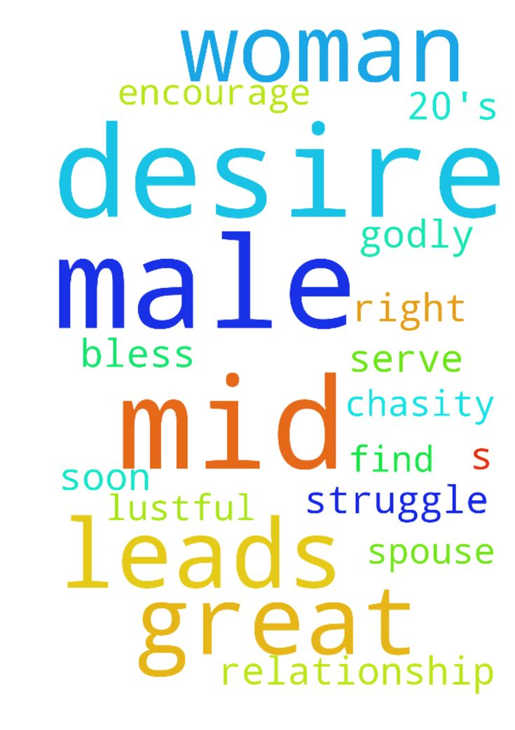 I am a male in my mid 20's that has been praying about -  I am a male in my mid 20's that has been praying about my desire to find a Godly spouse so we can encourage each other to serve God and have a great relationship. I also struggle with lustful desires. Please pray that God leads me to the right woman soon and for my Chasity. God bless.   Posted at: https://prayerrequest.com/t/5yd #pray #prayer #request #prayerrequest