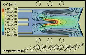 #JAAS: Inductively coupled plasma-mass spectrometry: insights through computer modeling #MassSpec