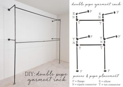 The Homestead Survival | Build a Plumbing Pipe Clothing Racks | http://thehomesteadsurvival.com