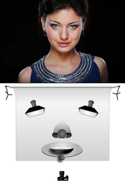 Light scheme, light set, photo tips