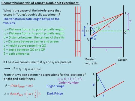 P y L r1r1 r2r2 Q s1s1 s2s2 d O Barrier with slits Screen Geometrical analysis of Youngs Double Slit Experiment: What is the cause of the interference.