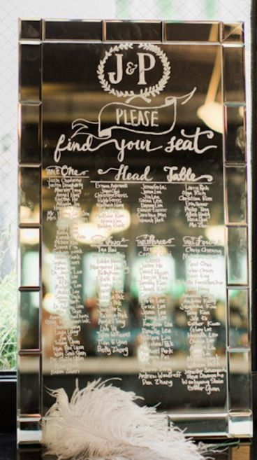 seating charts for weddings receptions - Thinkpawsitive