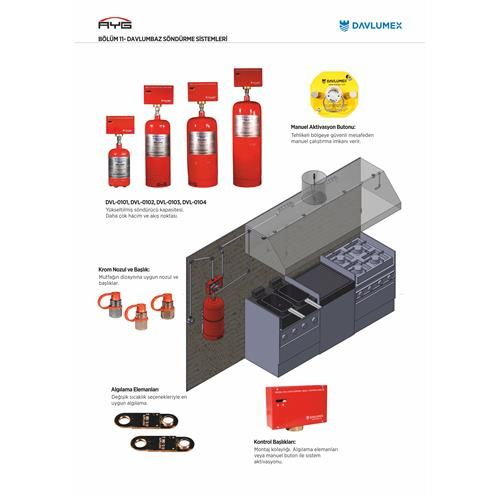 Extraction Hood Extinguishing Systems - Foam Fire Extinguisher