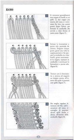 RECOPILACION DE CURSO DE BOLILLOS - Mª Carmen Ocaña - Веб-альбомы Picasa