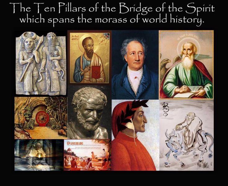 """Ten Pillars of the Bridge of the Spirit which spans the morass of [European?] world history."" according C.G. Jung. The informers or ""teachers of the initiates"". 1) Gilgamesh  2) I Ching  3) Upanishads  4) Lao-tzu  5) Heraclitus  6) John Gospel  7) Letters of Paul  8) Meister Eckhart  9) Dante  10) Goethe's Faust"