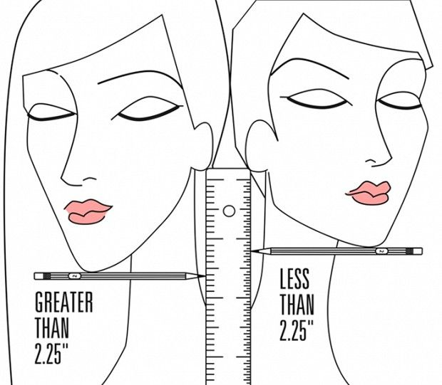 Got your ruler ready? This trick will make your next haircut WAY less risky. via @byrdiebeauty