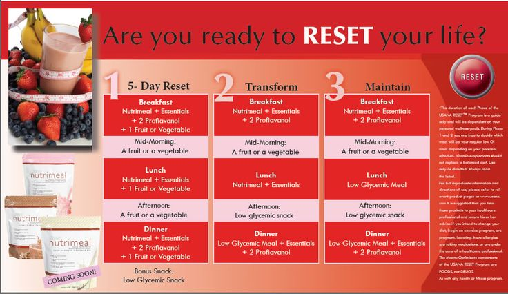 RESET Program using the Nutrimeal.