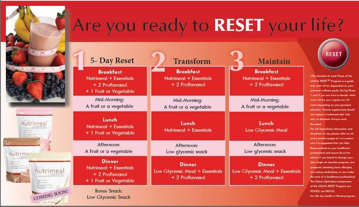 RESET Program using the Nutrimeal.