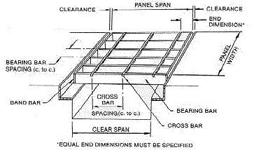 Bar Grating Stainless Steel Grating Metal Bar Grating