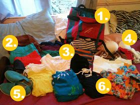 Now that's pretty: Packing List