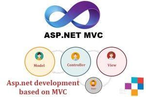 #Asp.net #development based on #MVC (model view controller)