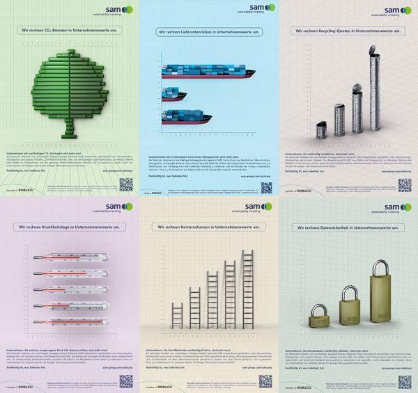 SAM - Sustainability on Behance