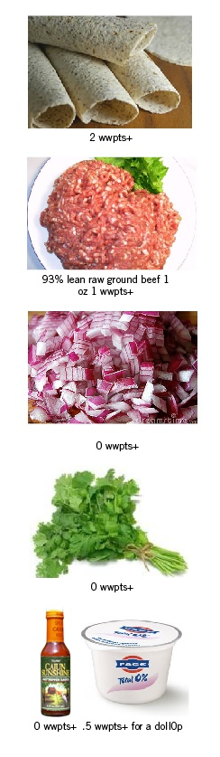 Our Tacos. 3.5 wwpts+ | Smarter Food (with meat) | Pinterest