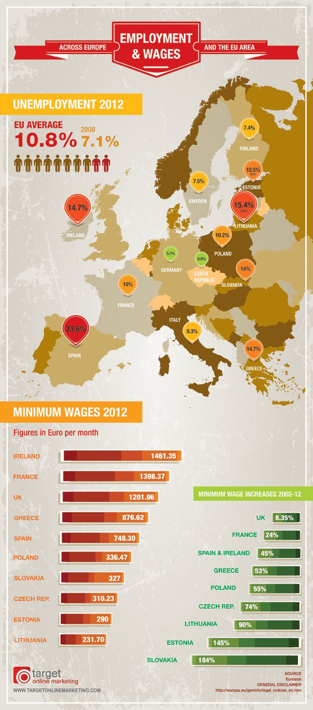 Europe Unemployment Rates Per Country In 2012 Compared To European Countries Minimum Wage Vs The Increase