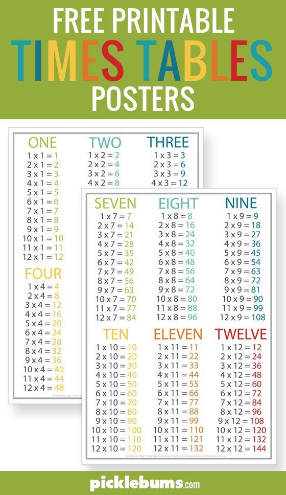 Free Printable Times Tables Posters - plus 20 more ideas to help kids remember and recall their times tables