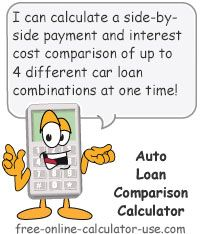 Auto Loan Comparison Calculator:  This free online calculator will calculate a side-by-side monthly payment and interest cost comparison of up to 4 different car loan-term combinations. Plus, the calculator will also calculate the number of hours you will need to allocate to working just to pay the interest costs of each loan included in the comparison.