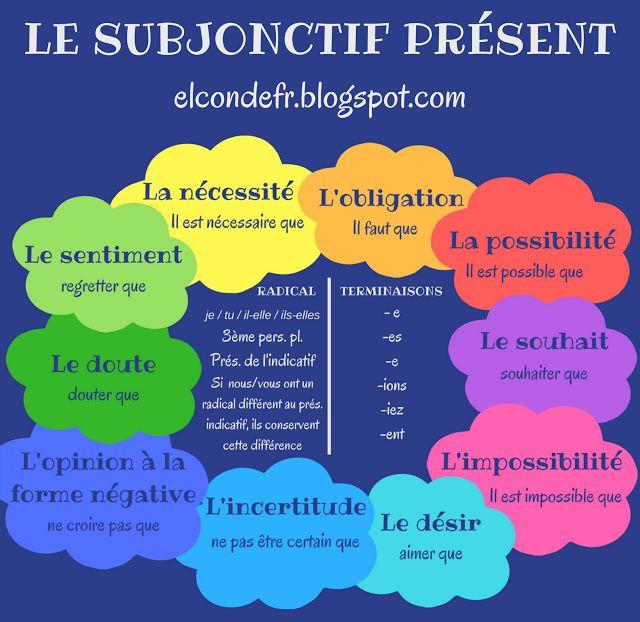 El Conde. fr: Le subjonctif présent #learnfrench