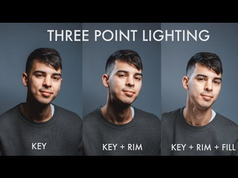 Learn how to do three point lighting like a pro - DIY Photography