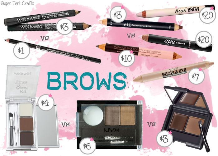 My Favorite Drugstore Make-up: Eyes and Brows