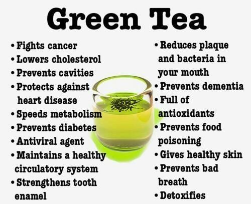 Health Benefits of Drinking Tea.  Several charts on benefits of several kinds of varieties of teas.
