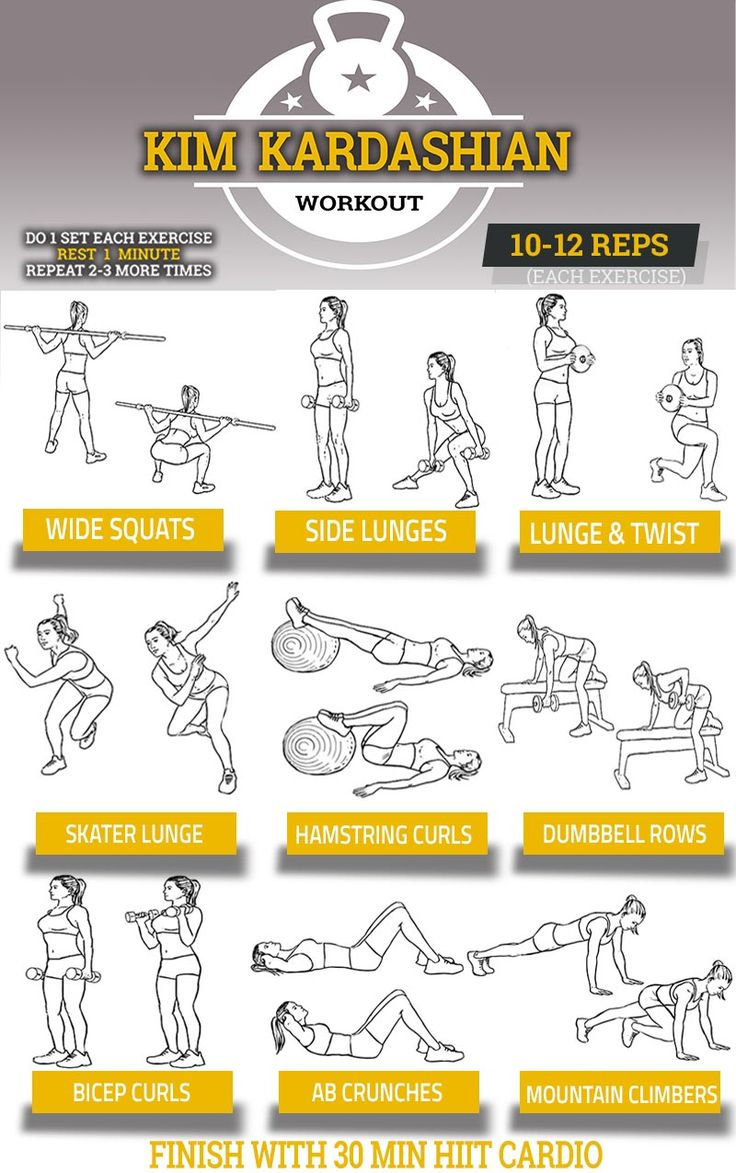 Kim Kardashian Workout Chart. Her 9 exercise routine.