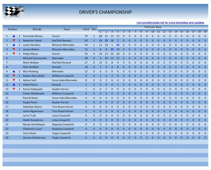 Formula 1 2011 Schedule and Championship Tracker Table Excel - fmla form