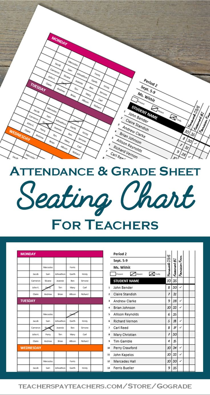 For all my teacher friends, pin this NOW!! Attendance, behavior, and grades for the whole week ON ONE PAGE! Take attendance by looking at empty desks. Just draw draw a line through the student names who are absent and add another one for students who are tardy. At the end of the week, punch holes in the sheet and pop it into a binder.