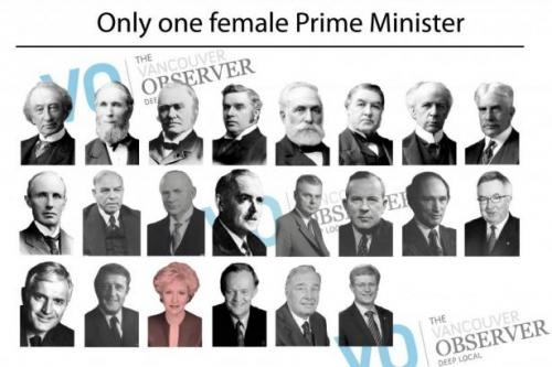 Only 1 female Prime Minister so far in Canada