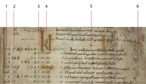 12 C Calendar: each day represented by one row. Each row includes: 1)Roman numerals representing 'Golden Numbers'- used to determine lunar cycles in a given year. 2)Greek letters, representing numbers used for calculations. Greek letters were used in calculations by early medieval scholars including Bede and Abbo of Fleury. 3)The letters A–G in blue, representing different days of the week.4)Roman calendar days (kalends, nones and ides). 5)A verse for the day,  6)A gold cross, if the day was…