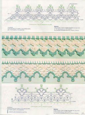 Eliana Pintura e Crochê: bicos de crochê com gráficos