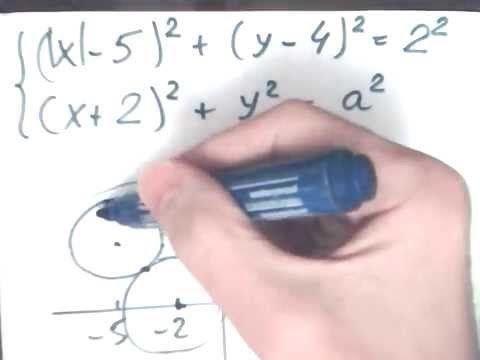 """Что делать, если в уравнение окружности добавлен знак модуля. Форумы Физика. Решение задач по физике. Задачи по физике, примеры решений задач по физике: делимся опытом, задаём вопросы, помогаем решать. """"Физика для всех"""" - задачи по физике с решениями."""