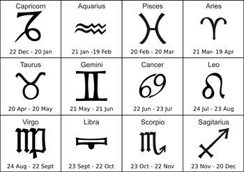 The Zodiac signs by date  #zodiac #whatsyoursign