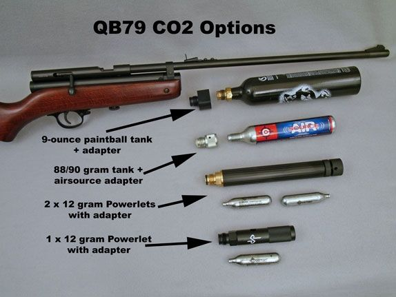 I'm switching to CO2 - RimfireCentral.com Forums