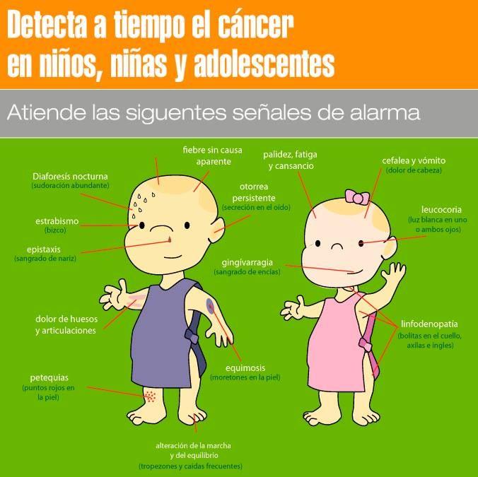 Detecta a tiempo el cáncer en niños y adolescentes | Health ...