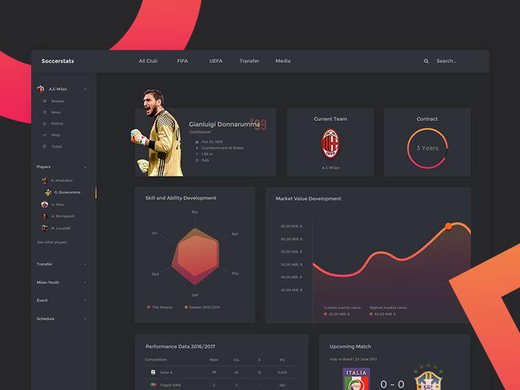 Dashboard - Soccer Stats