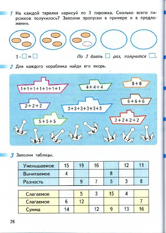 Бесплатно скачать решебник по русскому языку за 5 класс львова