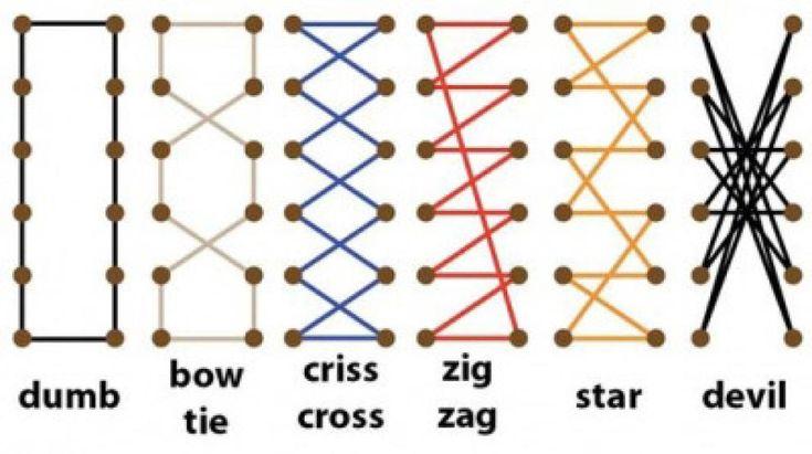 Matemáticas en tus zapatos: hay casi dos billones de formas de atarse los cordones. Noticias de Tecnología