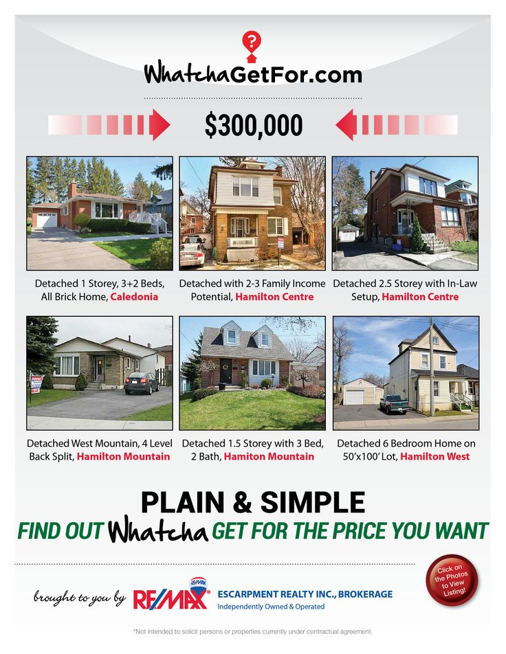 What You Can Get For 300K RE/MAX Escarpment. Click for details on listings.