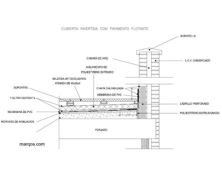 M s de 25 ideas fant sticas sobre cubierta invertida en - Cubierta sobre plots ...