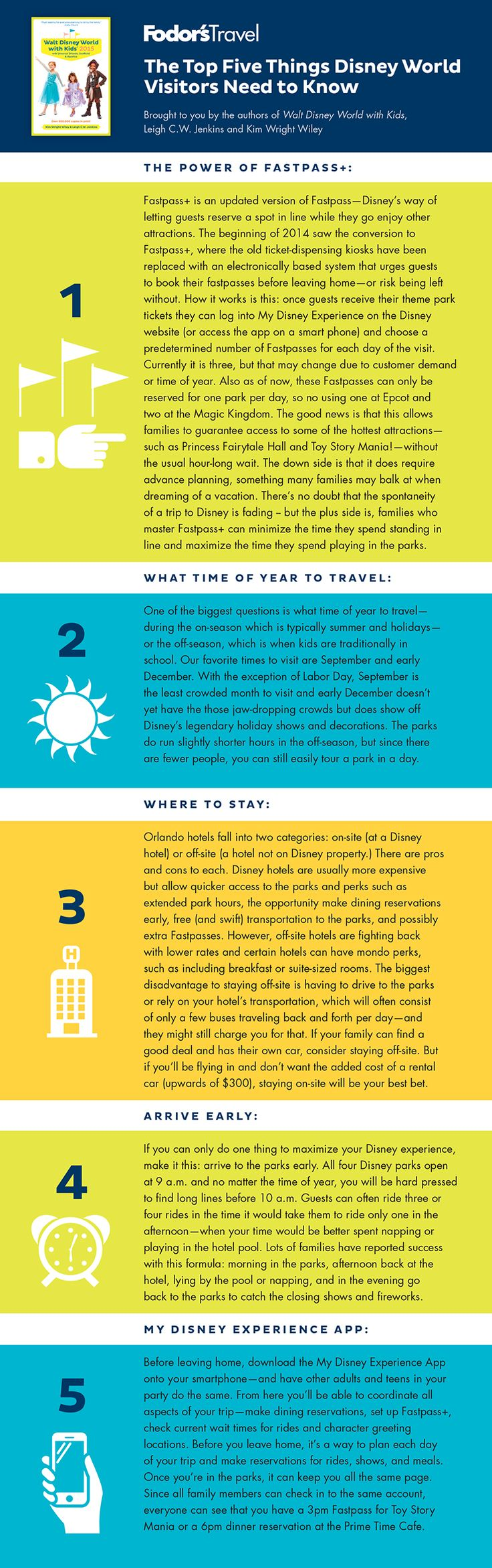 The top 5 things you need to know when visiting Disney World.