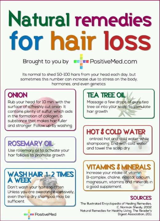 A few easy home remedies for hair loss #hairloss #beauty #survivingbeautifully