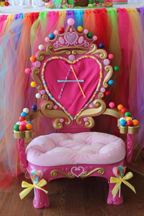 26 Best Images About Candyland On Pinterest Table