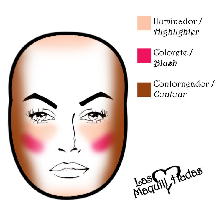 Heart/Triangle face: to balance the face apply the contour colour