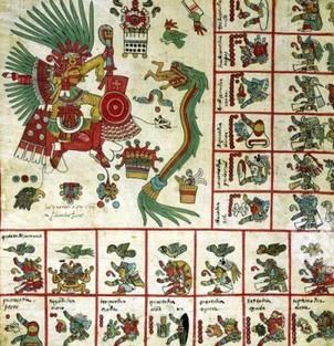 Ancient Cultures of South America: Aztec Picture Writing