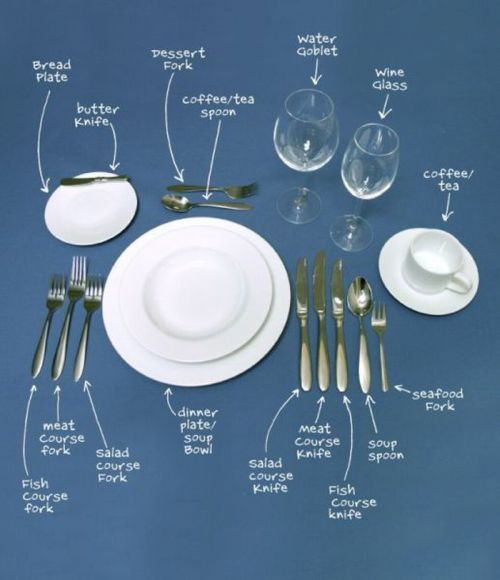 44 best table settings diagram images on pinterest table settings who knows how to set a table like who knows how to set a real fabulous table i came across this picture of a table place setting on my ccuart Choice Image