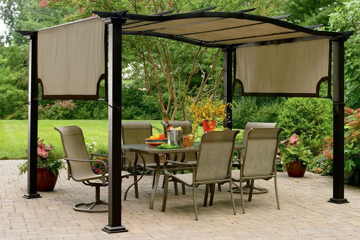 - Description Box Contents: (1) pergola replacement canopy Fabric: 150D polyester Retailer: Kmart Fits Model #: S-PG11D1NK, 769455767028 - Added grommet holes prevent water from pooling on your canopy