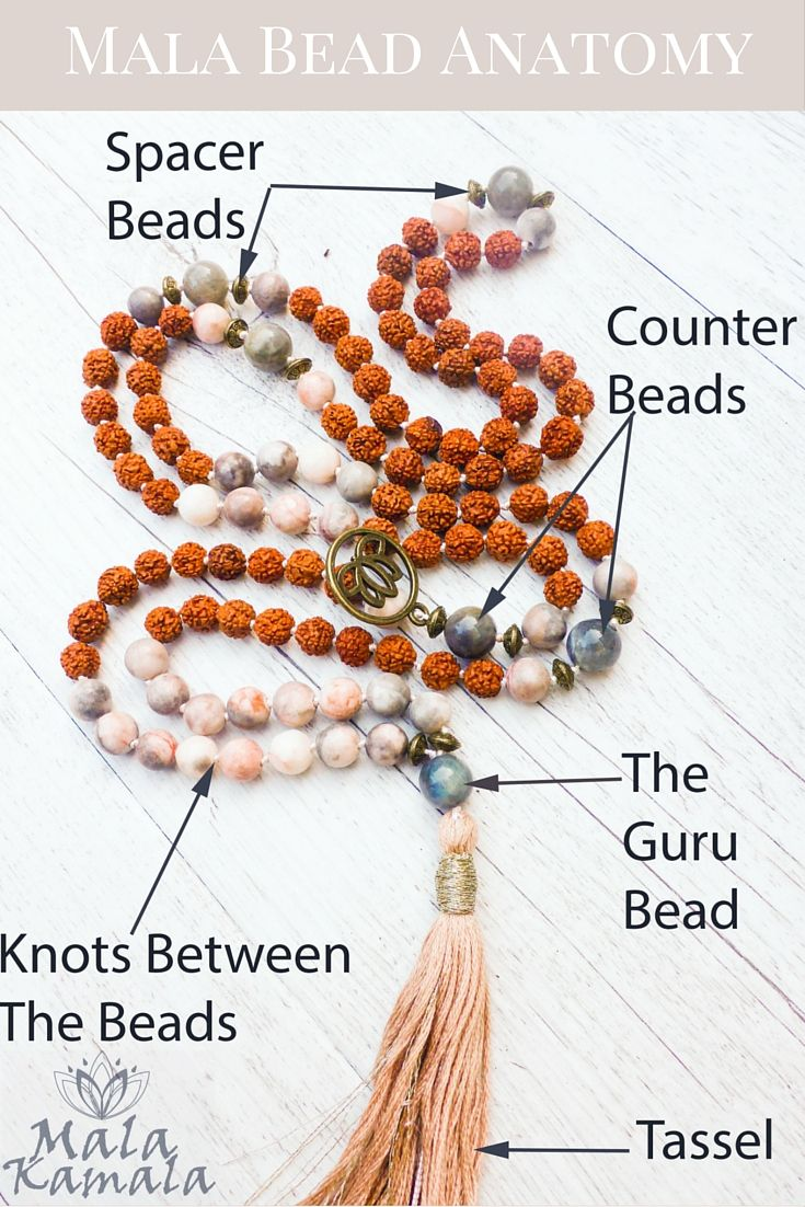 Pin Now, Read Later. How well do you know your mala beads? Did you know that the thread, beads, tassel, knots, counters - they all have a meaning and deep significance? In this post we are going to take a look at the different components of your mala beads to learn what each element means and the spiritual significance beyond its physicality. So join me in a lesson of mala bead anatomy Mala Kamala Mala Beads - Boho Malas, Mala Beads, Mala Necklaces and Bracelets, Childrens Baby malas