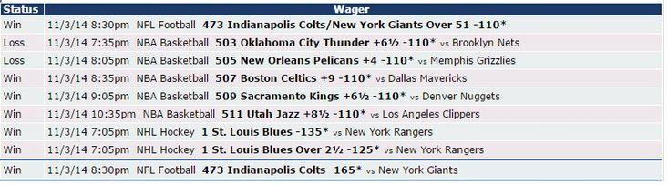 Si quieres saber cómo nos fue el 3/11 con Zcode mira estas apuestas, realizadas con las predicciones del sistema. Ingresa y comienza a ganar www.newsystem.me/... #Pronosticosdeportivos #prediccionesdeportivas #deportes #apuestas #loteria #Sportbooks #gambling #NHL #NBA