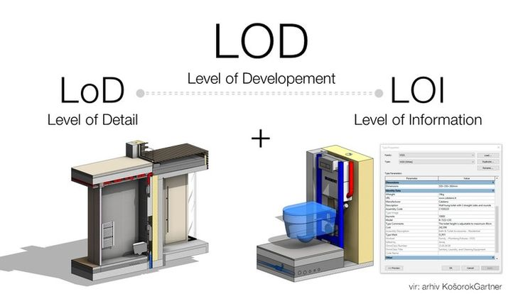 Stopnja Obdelave BIM modela predstavlja kombinacijo natančnosti obdelave BIM modela in količino informacij, ki jih BIM model vsebuje.